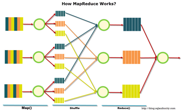 What_is_MapReduce